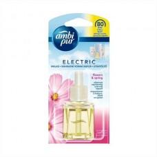 Ambi Pur elektromos utántöltő 20ml Flower&Spring